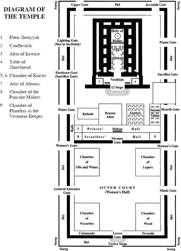 Surprising The Conclusion A Harmony Of The Gospels Download Free Architecture Designs Scobabritishbridgeorg
